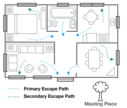 Get Real Pickering - Escape Plan